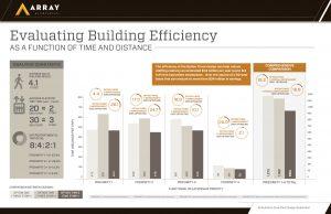 VA Butler_Distance Chart.indd
